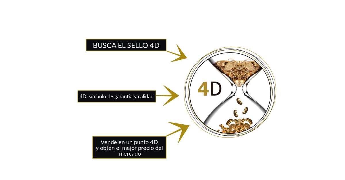 sello compro oro 4D
